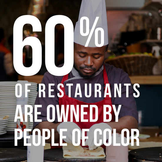 60% of California Restaurants are Owned by People of Color