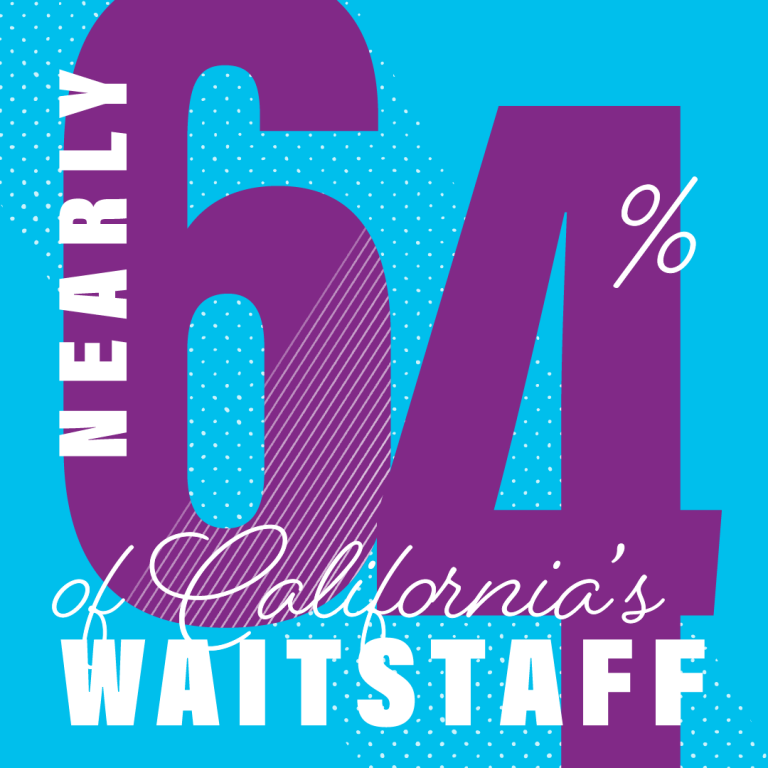 Nearly 64 Percent of California's Wait Staff are people of color infographic