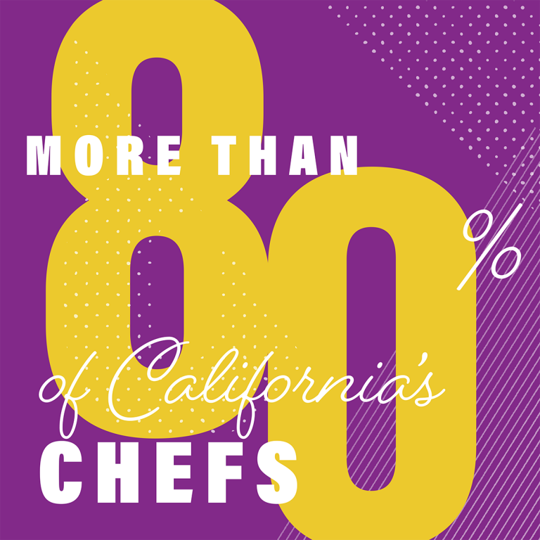 Infographic: More than 80% of chefs in California restaurants are people of color