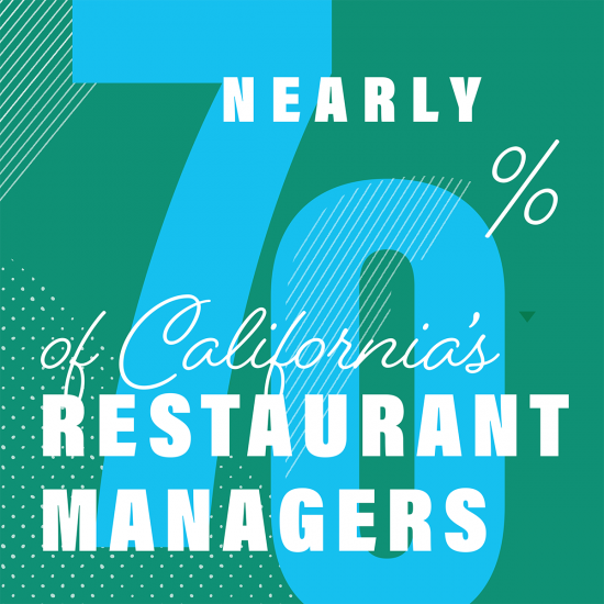 Nearly 70% of our restaurant managers