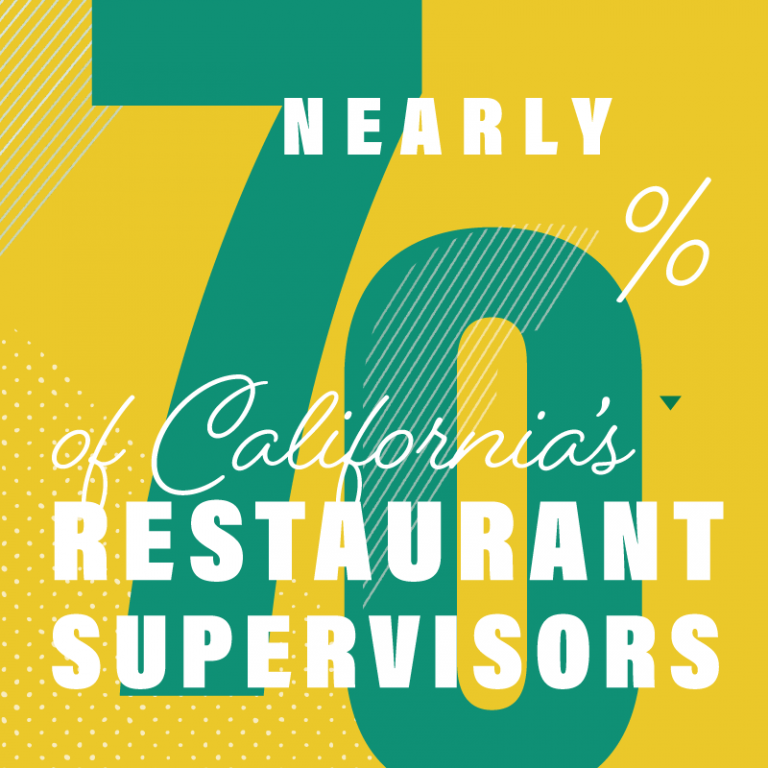 Infographic: Nearly 70% of our restaurant supervisors are people of color
