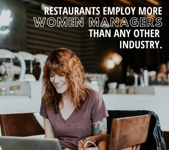Restaurants employ more women managers